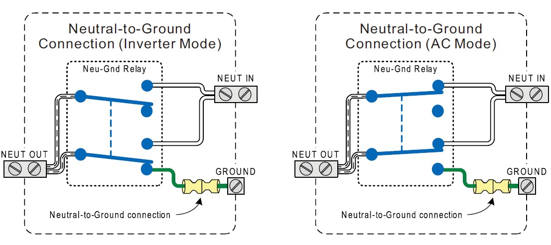 Automatic Neutral-to-Ground Connection - Shenzhen Sigineer Power CO ...