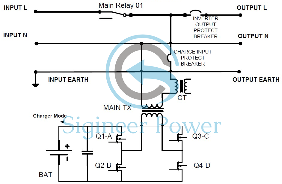 Split Phase Inverter Schematic Of Ac And Inverter Mode